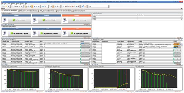 Доступность JSOC: показатели и измерение - 3