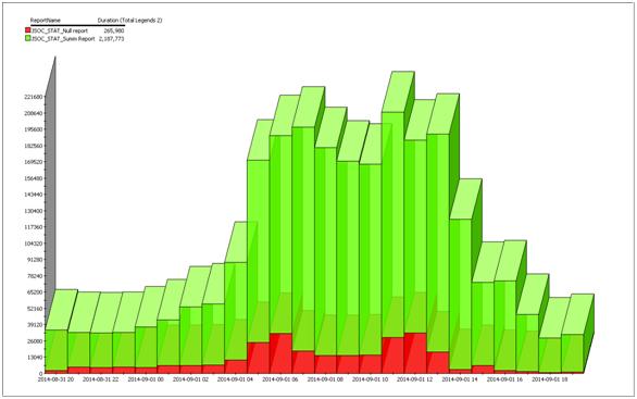 Доступность JSOC: показатели и измерение - 4