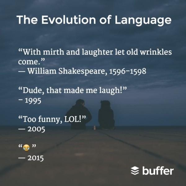 Эволюция мобильного сленга: когда графика заменит слова? - 2