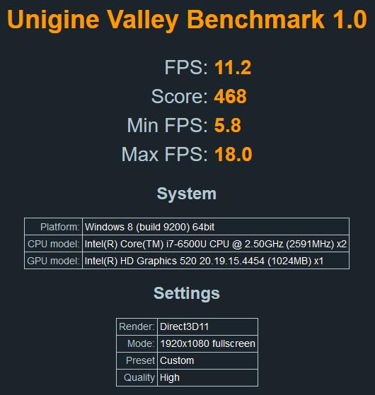 Обзор ультрабука ASUS ZenBook 3 - 40