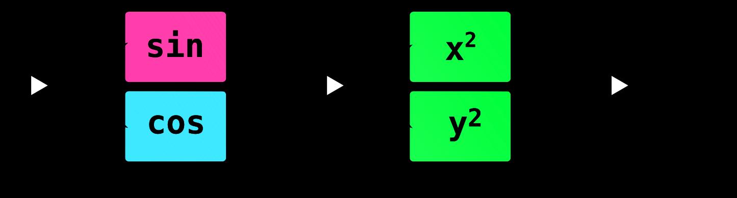 Стрелки как подход к представлению систем на Java - 3
