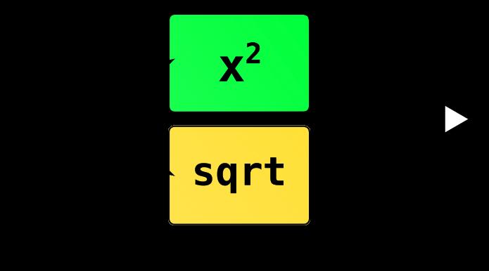 Стрелки как подход к представлению систем на Java - 4