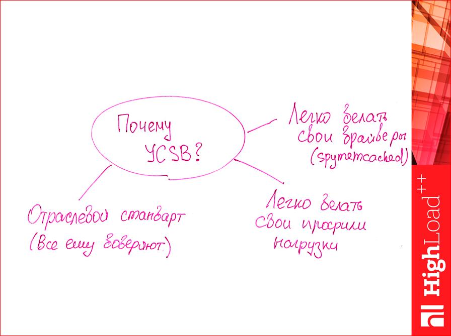 Как выбрать In-memory NoSQL базу данных с умом. Тестируем производительность - 12