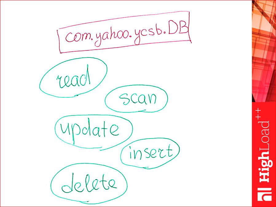 Как выбрать In-memory NoSQL базу данных с умом. Тестируем производительность - 15