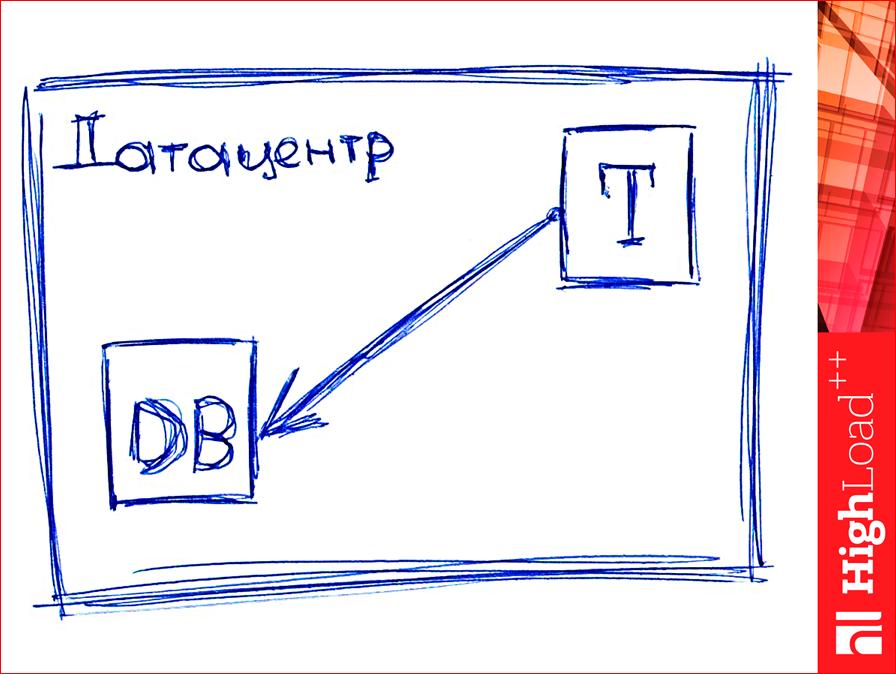 Как выбрать In-memory NoSQL базу данных с умом. Тестируем производительность - 17