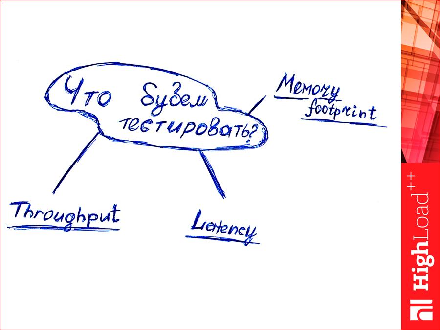 Как выбрать In-memory NoSQL базу данных с умом. Тестируем производительность - 9