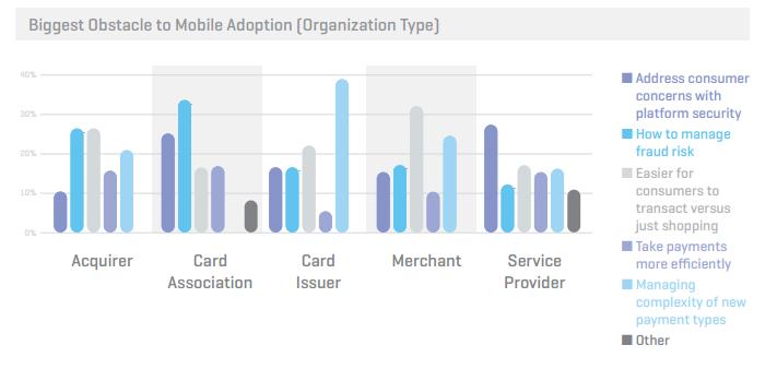 Платёжная система «Мир»: мобильные платежи в приоритете - 4
