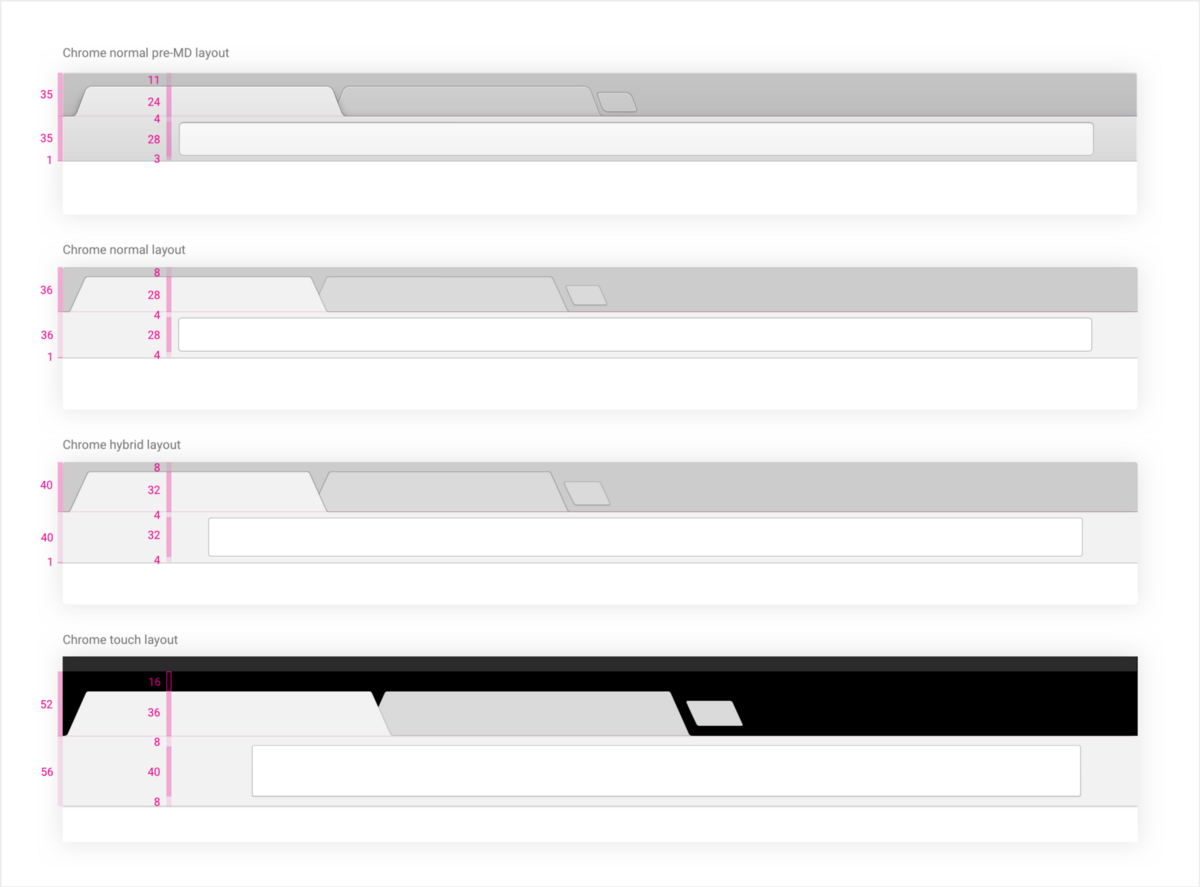 Редизайн Хрома на десктопе - 20