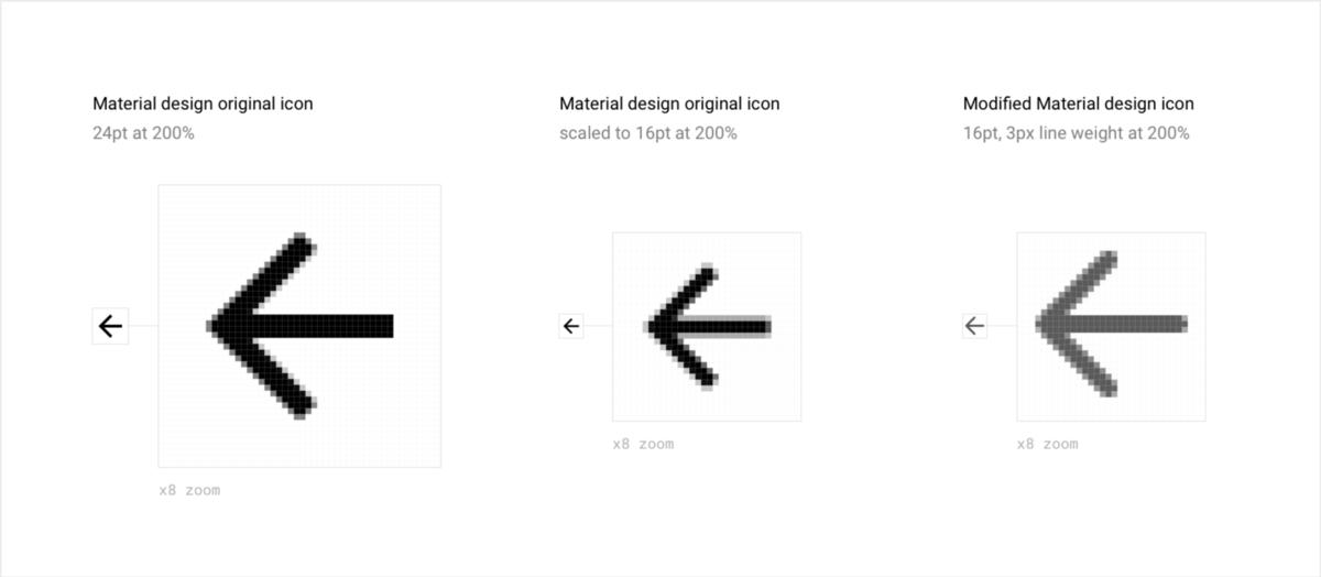 Редизайн Хрома на десктопе - 22
