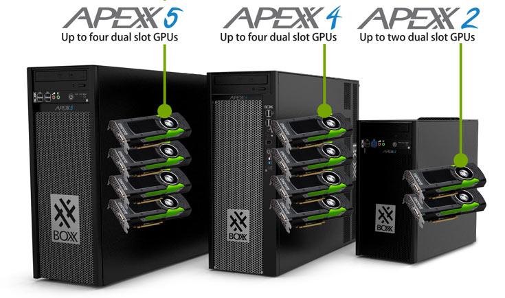 В рабочих станциях BOXX Workstations появились ускорители Nvidia Quadro P5000 и P6000