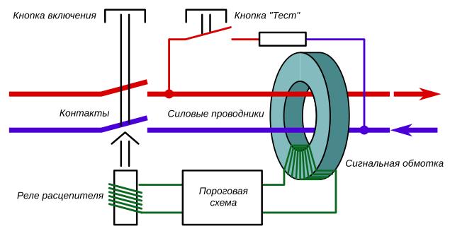 Что будет, если подать в электросеть постоянный ток - 3