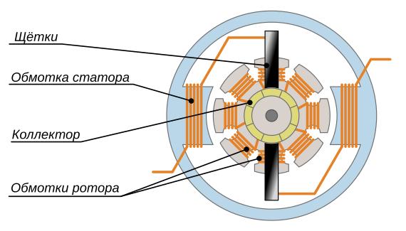 Что будет, если подать в электросеть постоянный ток - 9