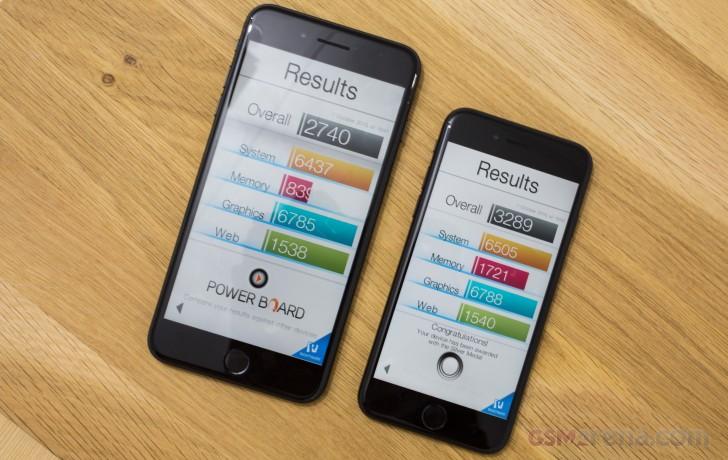 iPhone 7 Plus с 32 ГБ памяти работает медленнее старших модификаций