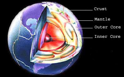 Почему у Земли жидкое ядро? - 16