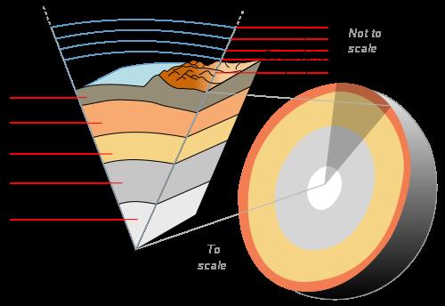 Почему у Земли жидкое ядро? - 9