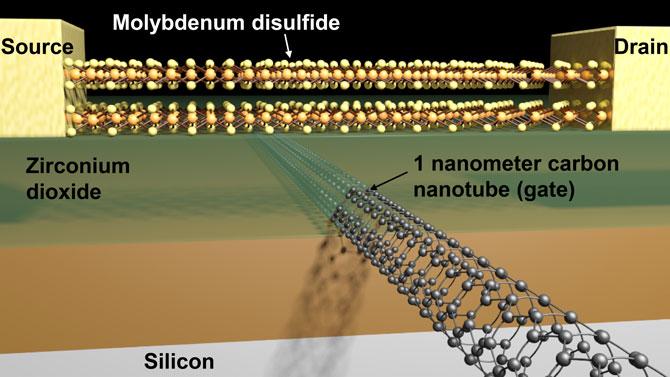 В университете Беркли создали транзистор размером в нанометр - 1