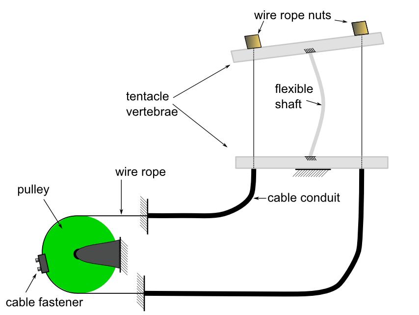 Руководство по созданию механических щупальцев в домашних условиях: часть 1 - 5