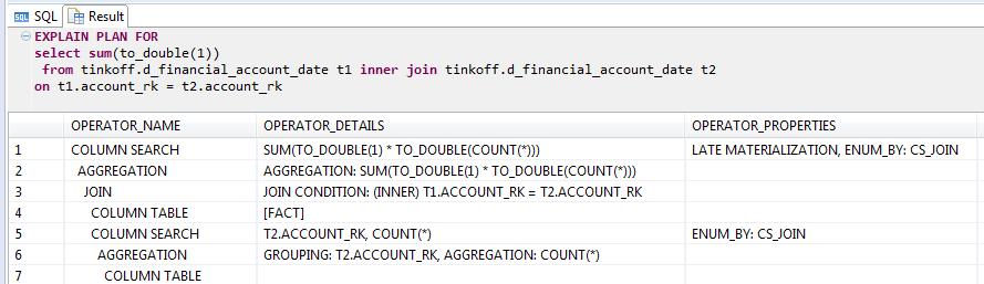 Сравнение аналитических in-memory баз данных - 13