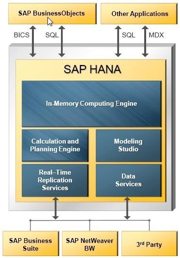 Сравнение аналитических in-memory баз данных - 5