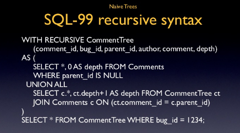 История языков программирования: SQL- стандартизация длиною в жизнь - 7