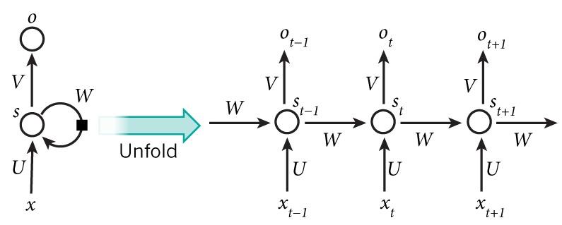 Обзор топологий глубоких сверточных нейронных сетей - 71