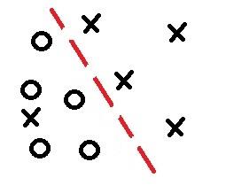 Алгоритм НСКО (алгоритм Хо-Кашьяпа) - 2