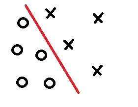 Алгоритм НСКО (алгоритм Хо-Кашьяпа) - 1