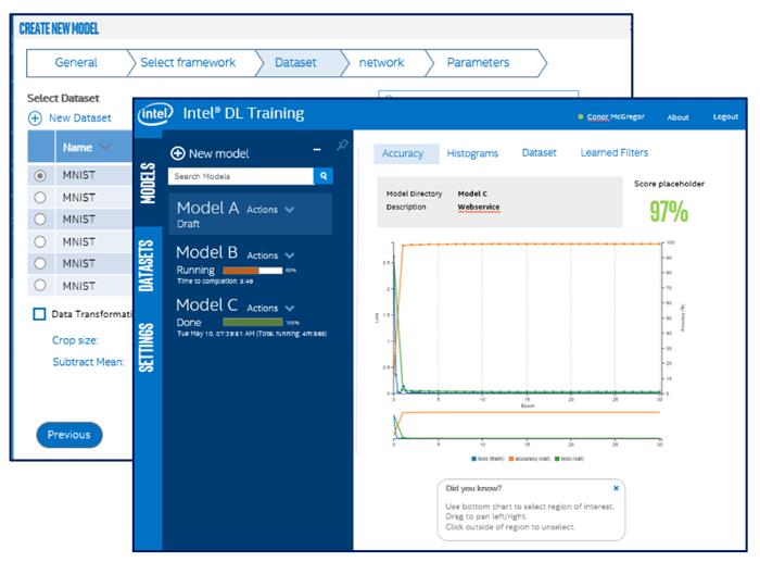 «Интернет авто». Продукты и инструменты Intel - 4
