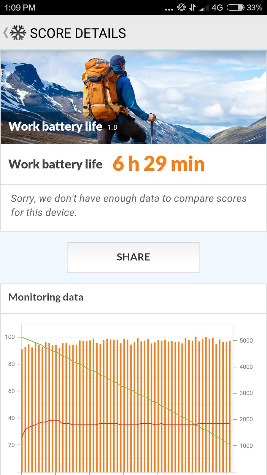 Xiaomi Redmi Note 4: доступный смартпэд - 29