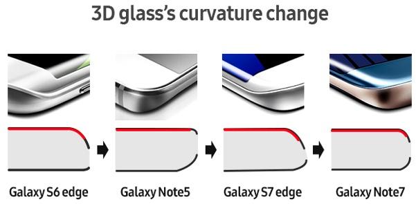 Смартфон Galaxy Note7 стал заложником своего корпуса