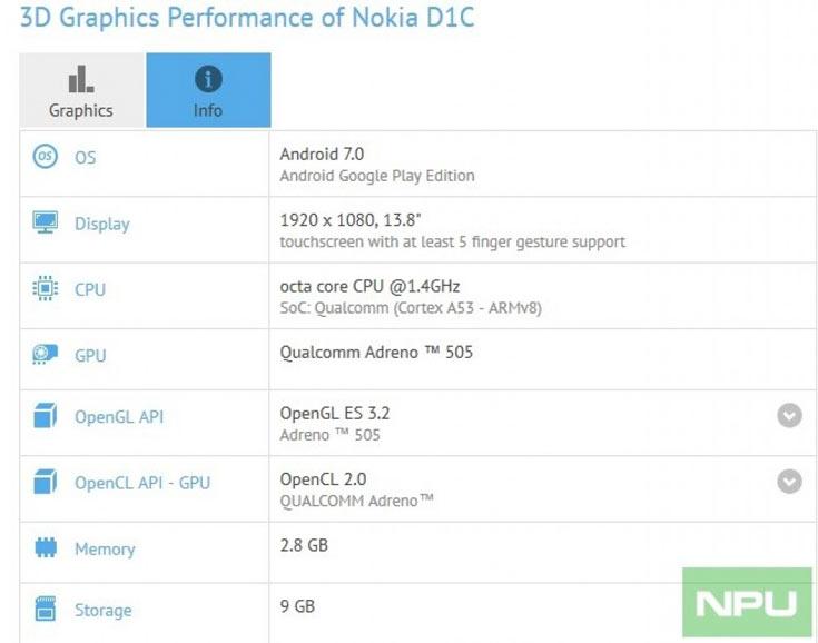В результатах теста GFX Bench сказано, что размер экрана Nokia D1C равен 13,8 дюйма