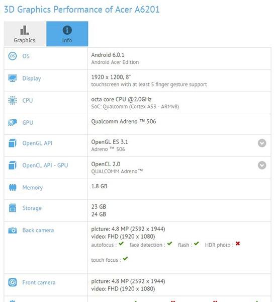 Планшет Acer A6201 засветился в базе данных GFXBench