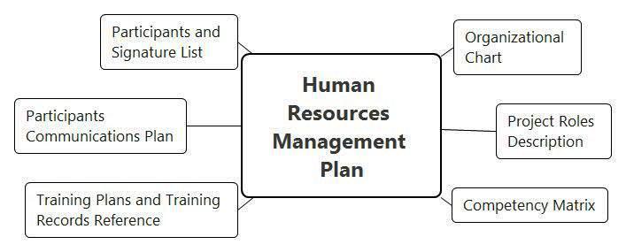 Функциональная безопасность, часть 4 из 4. Процессы управления и оценивания - 4