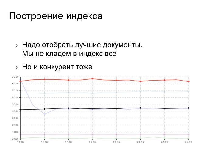 Поиск Яндекса с инженерной точки зрения. Лекция в Яндексе - 3