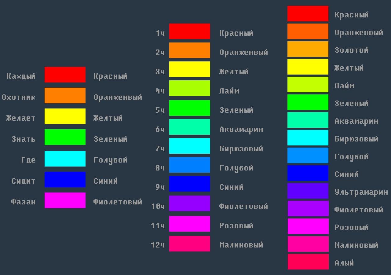 233 орешка для Золушки: отбираем цвета для «идеальной» палитры - 6