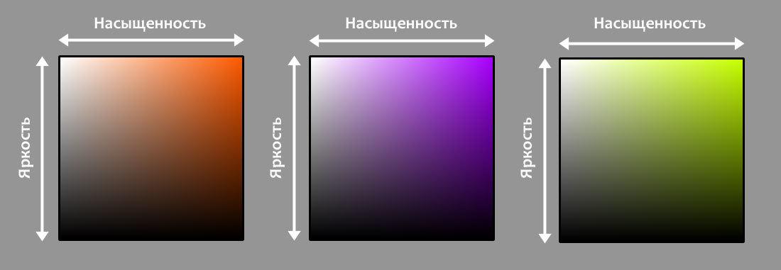 233 орешка для Золушки: отбираем цвета для «идеальной» палитры - 7