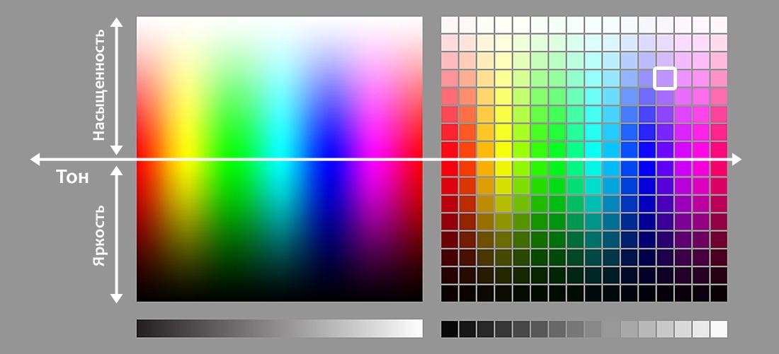 233 орешка для Золушки: отбираем цвета для «идеальной» палитры - 8
