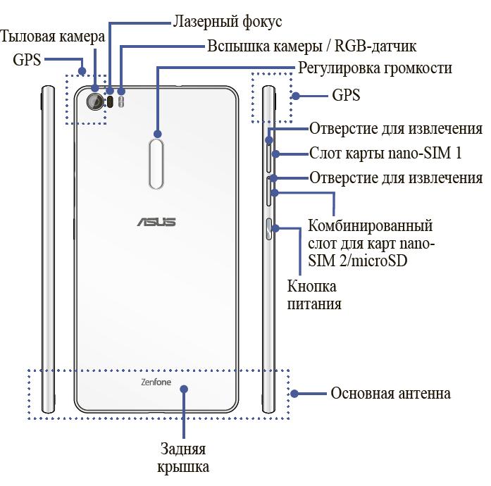 Гигант в руке: обзор смартфона ASUS ZenFone 3 Ultra - 27