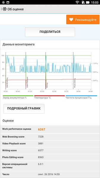 Гигант в руке: обзор смартфона ASUS ZenFone 3 Ultra - 44