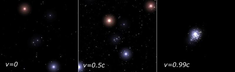Как фотоны воспринимают время? - 8
