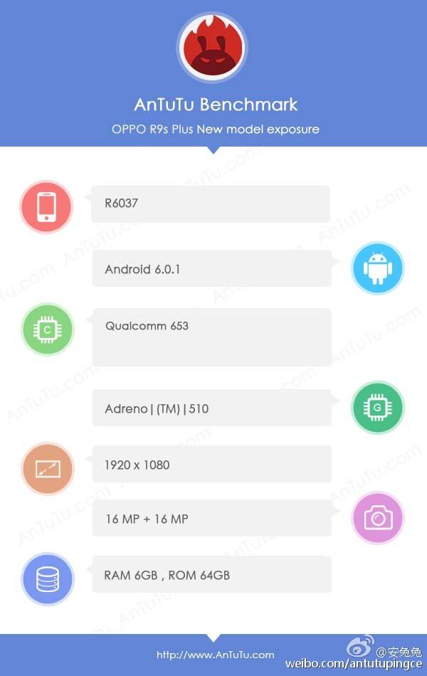 AnTuTu подтвердил характеристики смартфона Oppo R9S Plus