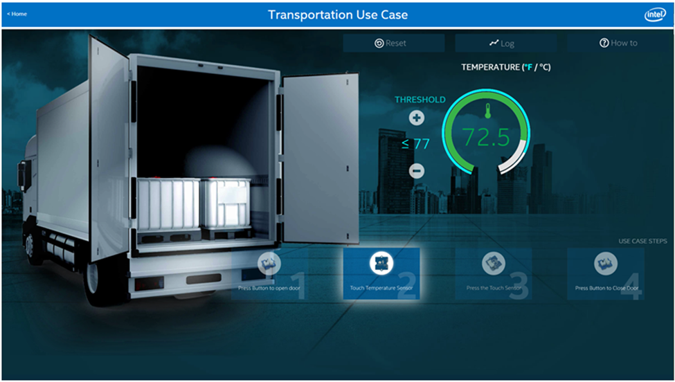 IoT-решение для транспорта: путь от идеи к производству - 6