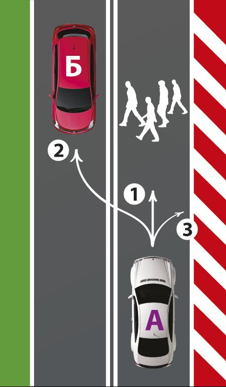 Mercedes-Benz: для автономного автомобиля жизнь водителя превыше всего - 3