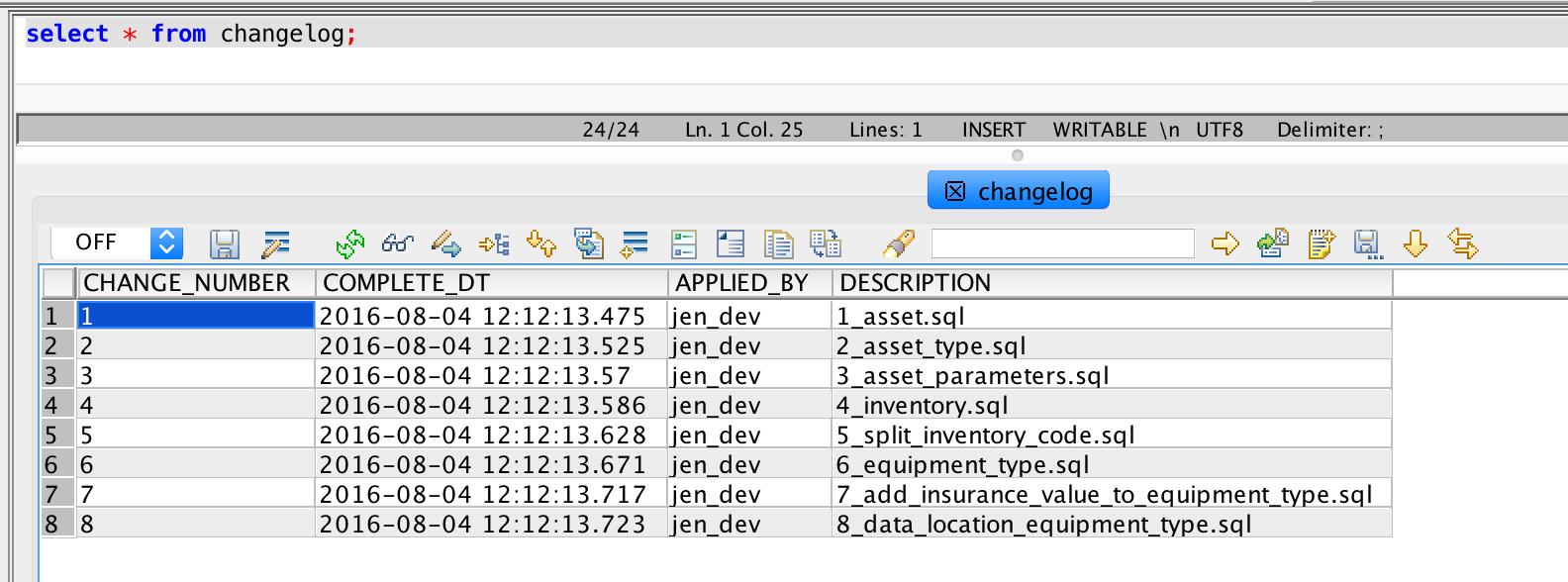 Эволюционный дизайн баз данных - 3