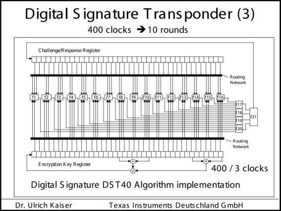 Транспондер DST40: принцип работы, история появления и взлома, а также немного практики по брутфорсу - 6