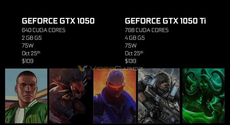Стала известна стоимость новинок Nvidia