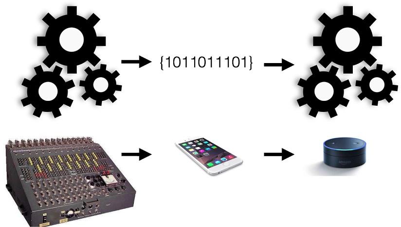 Как аналоговые и нейроморфные чипы проявят себя в эру робототехники - 3