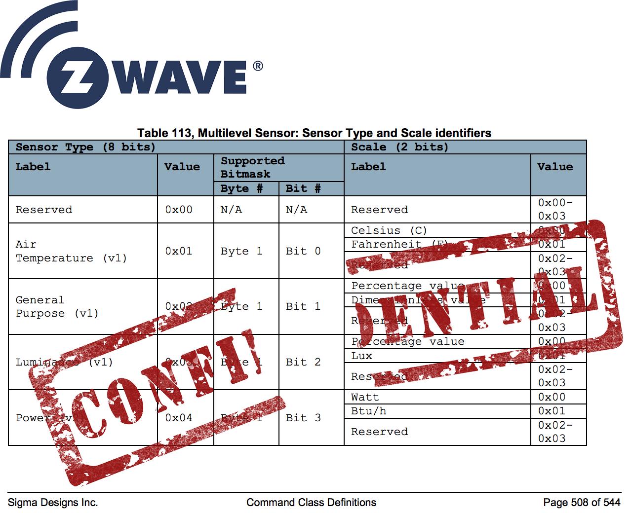 Протокол Z-Wave становится открытым - 1