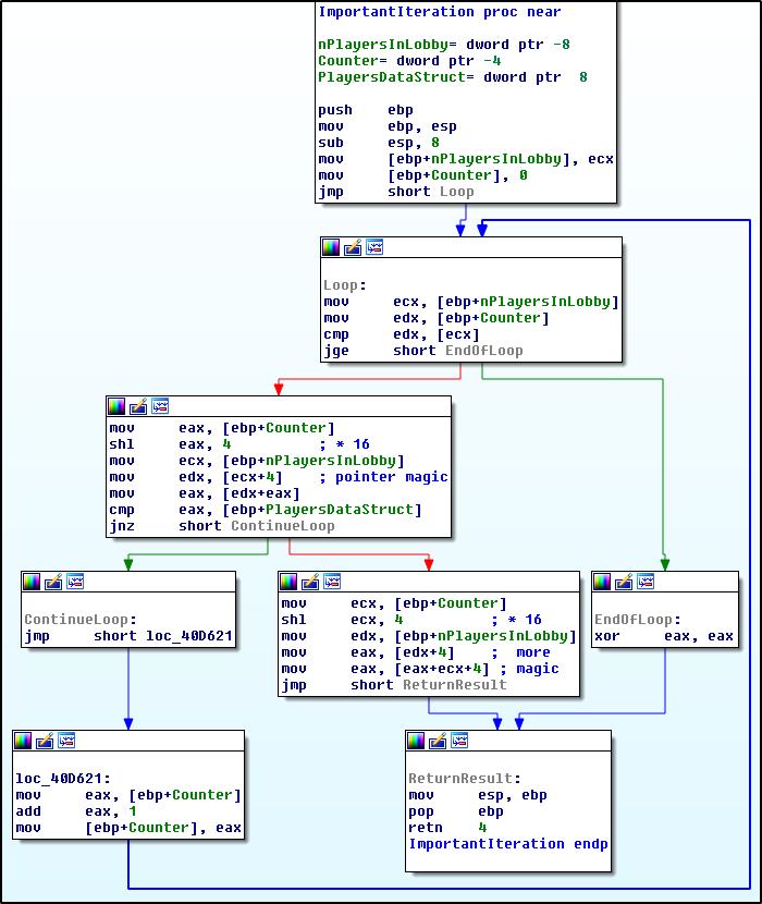 Реверс-инжиниринг «Казаков», часть третья: напёрстки в LAN - 5