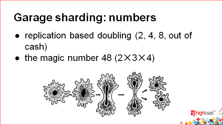 Sharding – patterns and antipatterns - 6